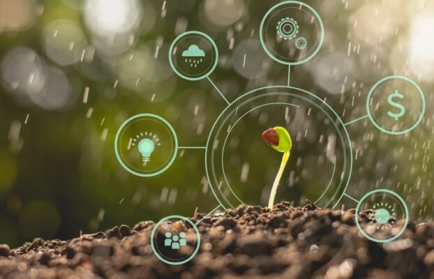 Innovation for Sustainable Agriculture